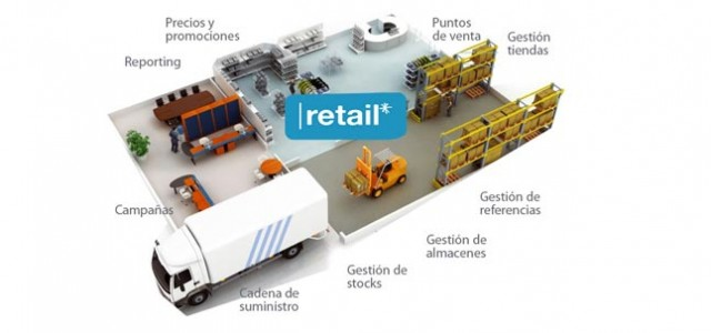 Retail-640x300