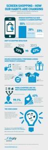 inforgrafía cambios hábitos de compra