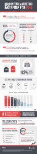 b2b-content-marketing-trends-201518.png18