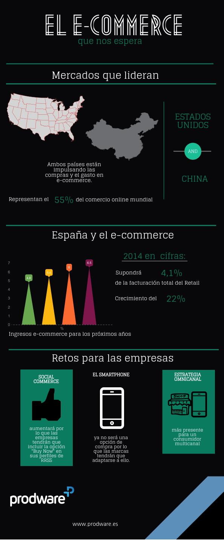 Ecommerce2015 (1)