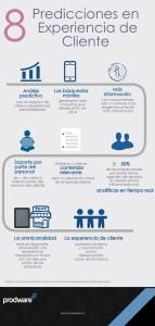 8 predicciones en torno experiencia de cliente