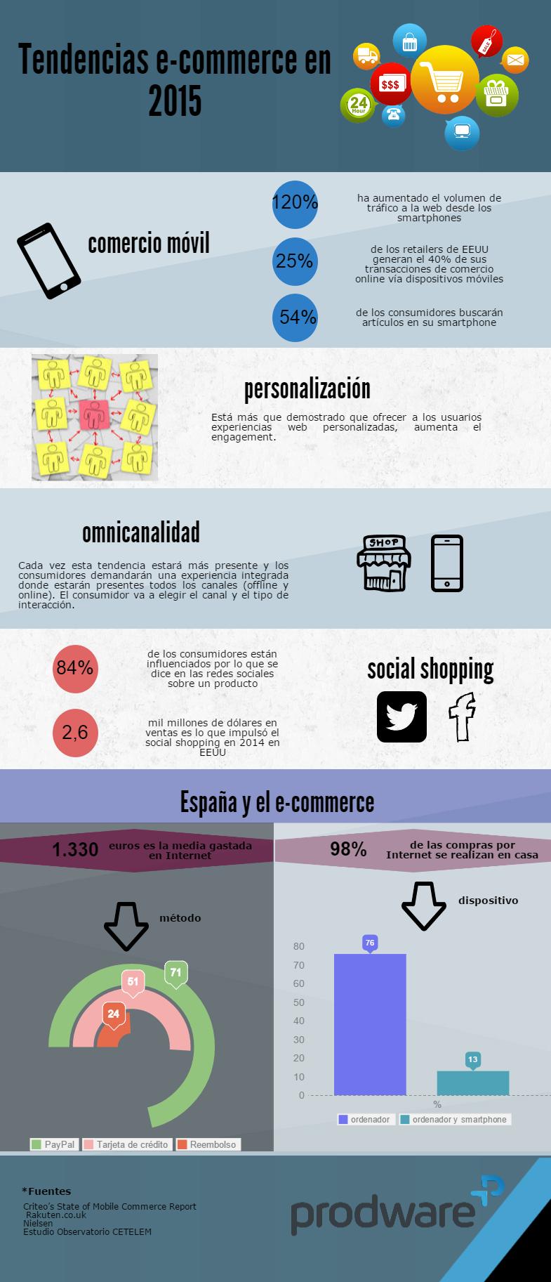 ecommerce2015 (4)