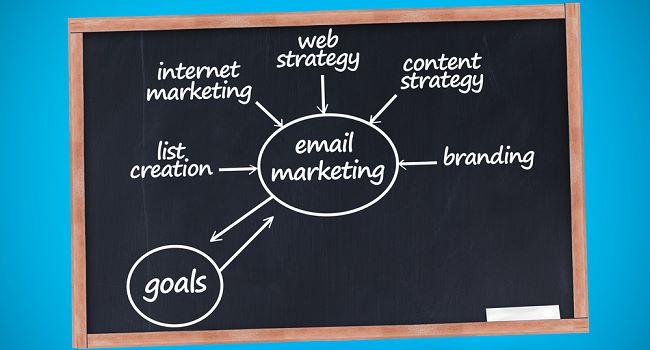 Email marketing: las 10 mejores prácticas