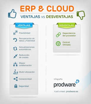 ventajas-erp-cloud