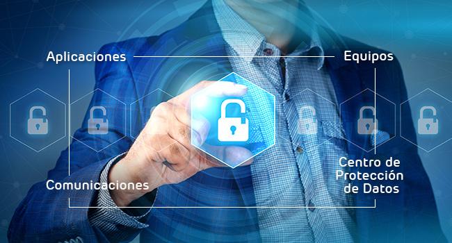Los 4 retos inaplazables de la seguridad informática