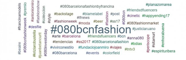 Nube de Hashtags BCNFashion