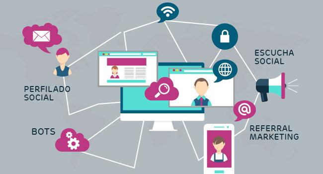 Herramientas de estrategia social media en el comercio