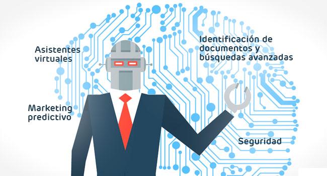 Inteligencia artificial para pequeñas y medianas empresas