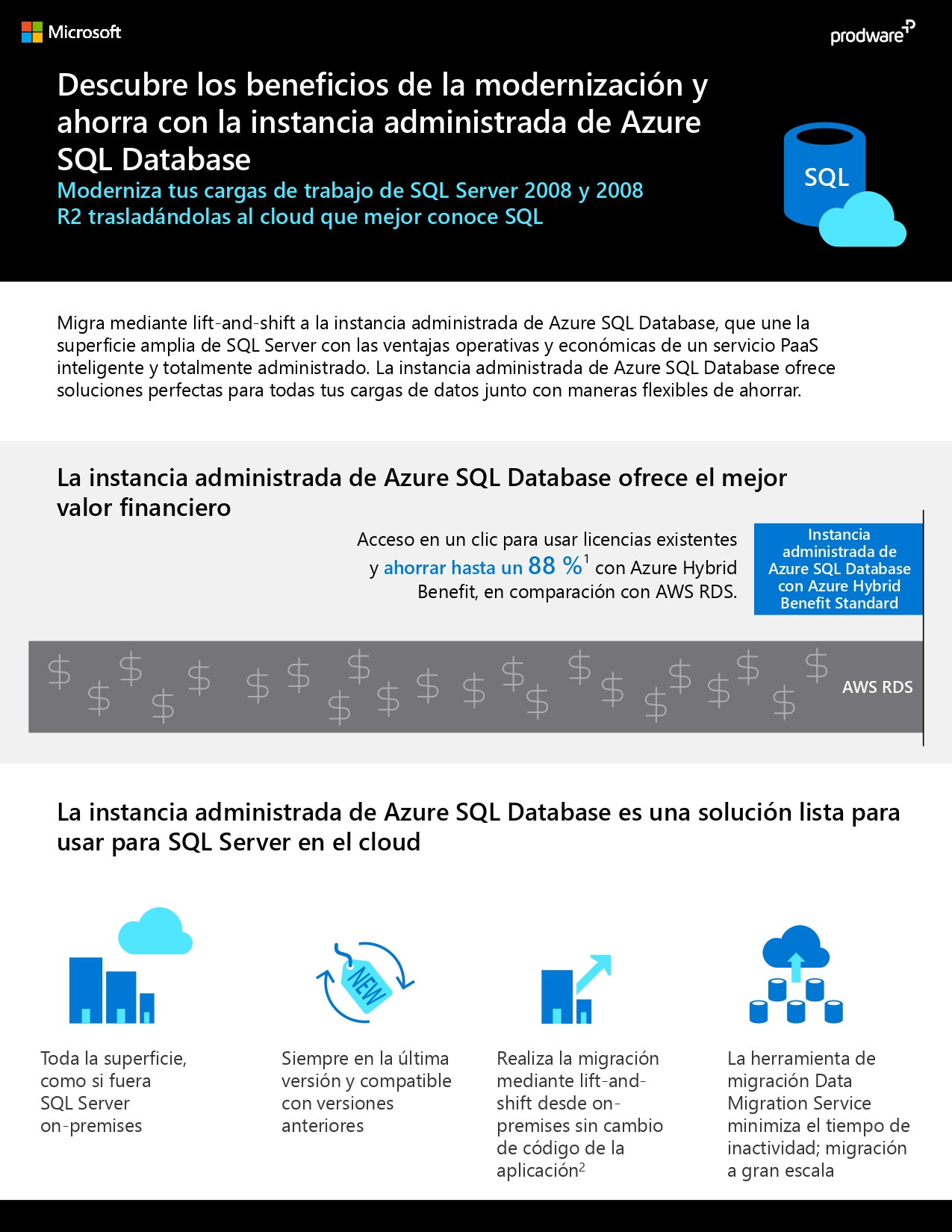 Azure SQL DB modernisation infografia_pages-to-jpg-0001