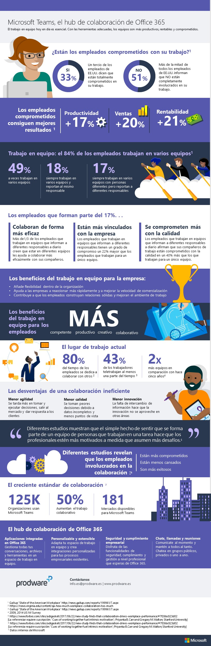 ES_Microsoft Teams Infographic
